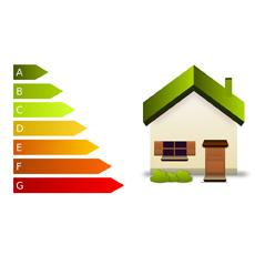 RES. Energy efficiency. Investigation and certification